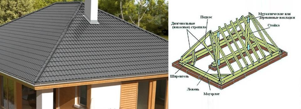Правильный расчет площади вальмовой крыши от Топ Констракшн